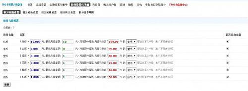 IT618积分钱包 v4.1 商业版插件(DiscuzIT618积分钱包插件下载) Discuz论坛插件 第3张