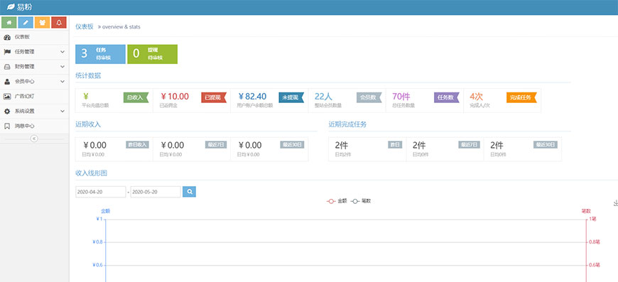 抖音快手火山视频点赞任务平台源码|5月修复二开版抖音快手火山视频点赞任务平台源码|可打包APP 其他源码资源 第2张