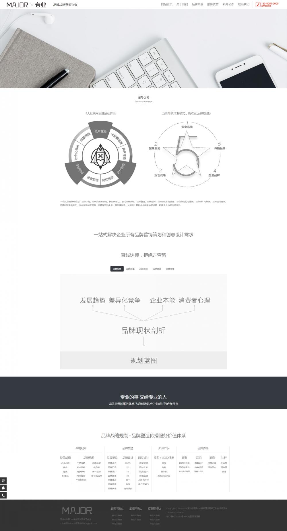 4服务优势.png [DG-116]响应式品牌战略营销设计帝国mcs模板 HTML5品牌策划设计类帝国网站源码 企业模板 第4张