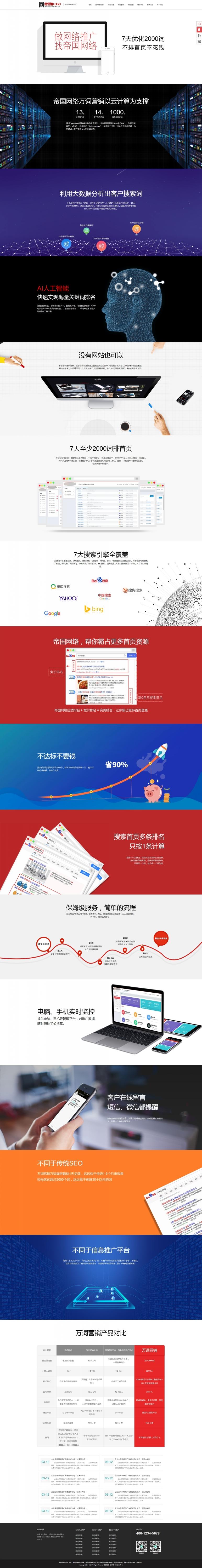 [DG-0184]帝国cms高端网络推广公司网站模板,网络营销策划广告推广公司网站模板(带PC+移动端同步生成插件、独立手机端) 企业模板 第4张