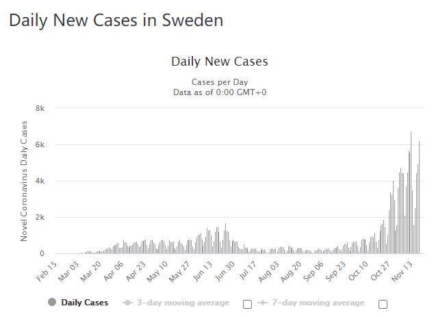 丹麦宣布9月10日取消所有防疫限制(解除限制) 每日热文 第2张