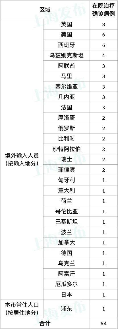 北京新增1例境外输入疑似病例(安徽新增疑似病例) 每日热文 第2张